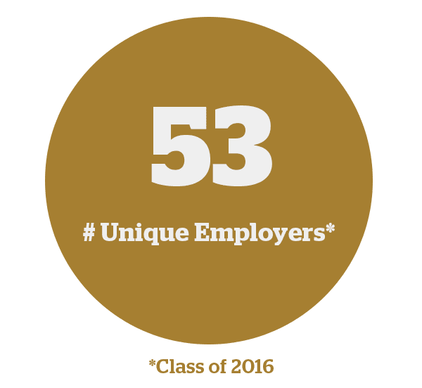 MA2016_UniqueEmployers